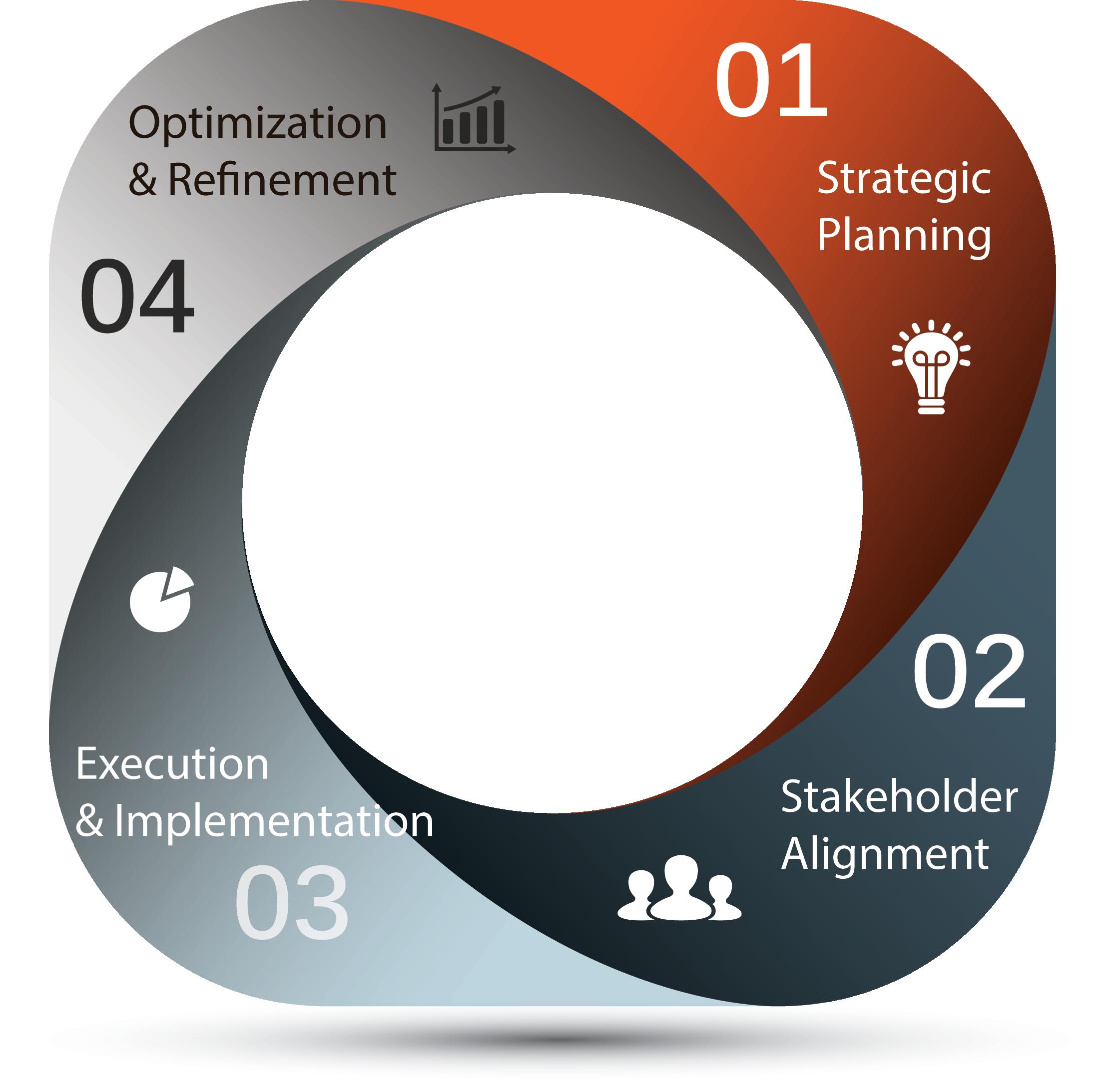 Strategic Planning Graphic no background